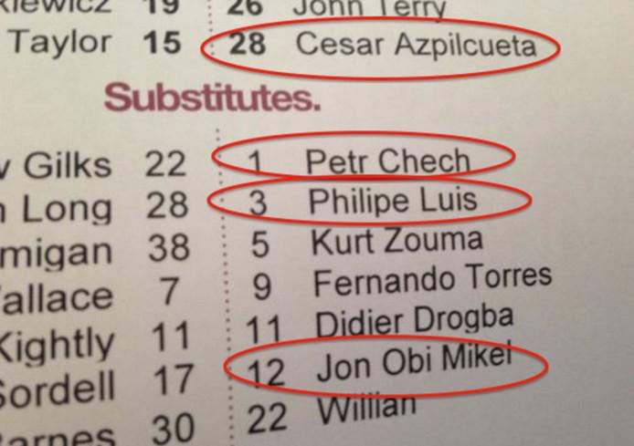 Bij een wedstrijd tussen Burnley en Chelsea stond een aantal spelers verkeerd op de namenlijst.