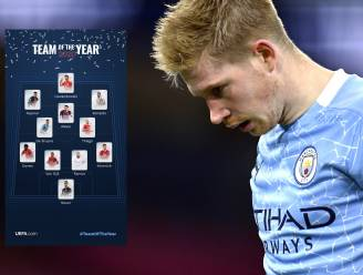 Football Talk. Man United opnieuw leider in Engeland - De Bruyne in 'Fans Team of the Year'