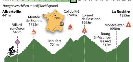 Dit krijgen de renners in de tweede Alpenrit voor de kiezen