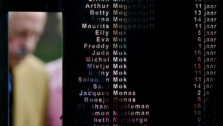 De namen van Joodse kinderen in Kamp Vught. Vanuit dit kamp zijn in totaal 1800 Joodse kinderen naar het vernietigingskamp Sobibor getransporteerd. Beeld ANP