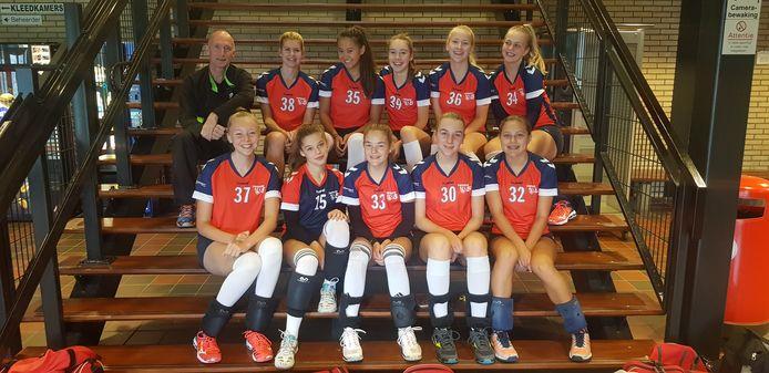 Ongekroonde Kampioenen; Twente'05 B1