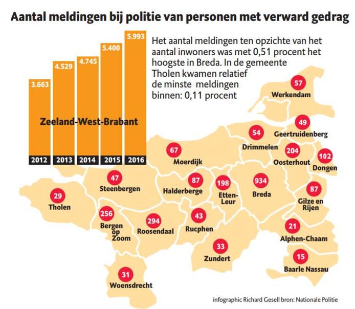 Verwarde mensen West-Brabant.