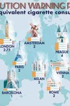 'Wonen in Amsterdam is even ongezond als 183 sigaretten per jaar roken'