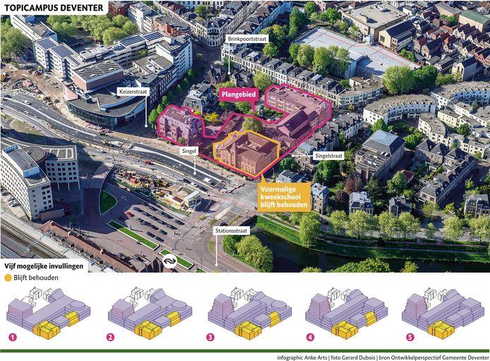 Plangebied Topicampus Deventer