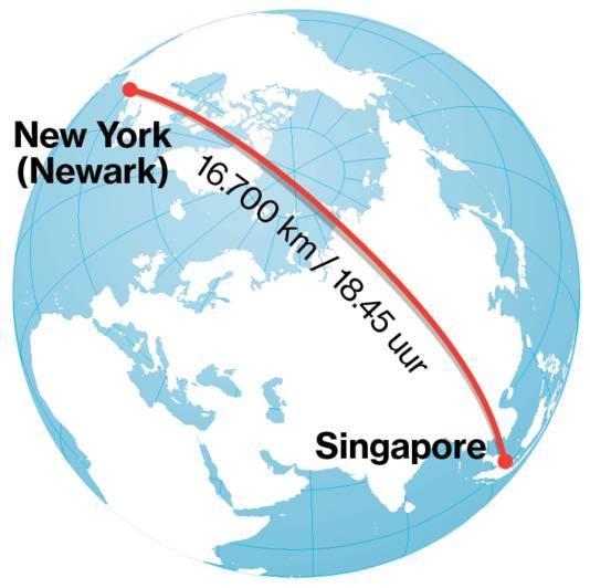 Vlucht SQ22  van Singapore Airlines.