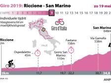 Gaat klassement overhoop door klimtijdrit naar San Marino?