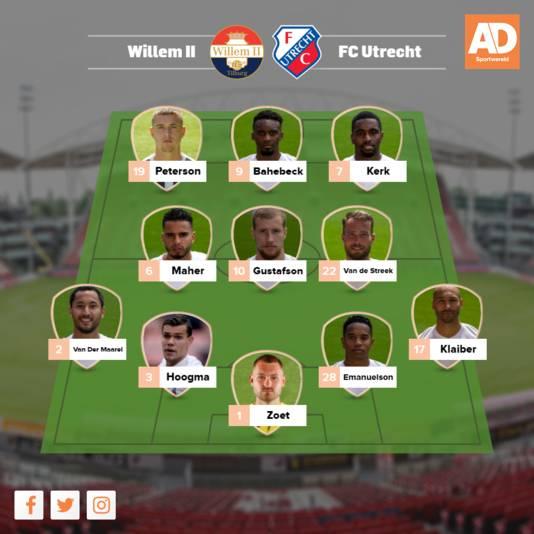 Verwachte opstelling FC Utrecht.