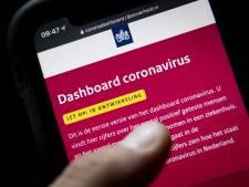 Twentenaren gaan als eerste corona-app van overheid testen