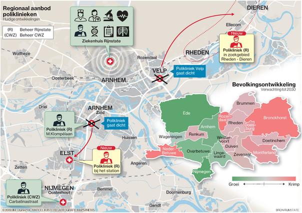 Infographic over het regionaal aanbod van poliklinieken.
