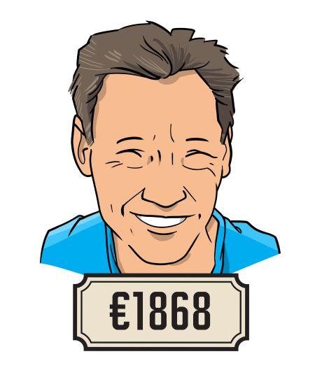 Gerard (64) heeft zijn loonstrook nog nooit gelezen: 'Mijn vrouw doet de geldzaken'