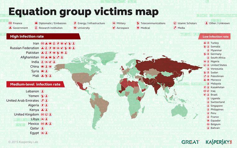 De getroffen landen volgens Kaspersky. Beeld Kaspersky Lab