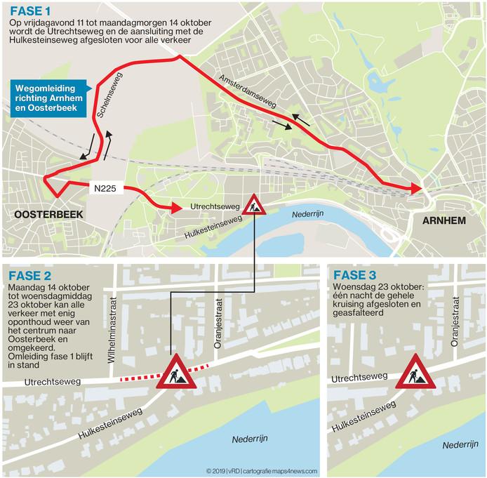 Overzicht van de wegwerkzaamheden aan de Utrechtseweg in Arnhem.