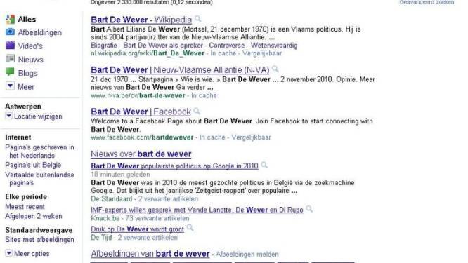 Bart De Wever populairste politicus op Google in 2010