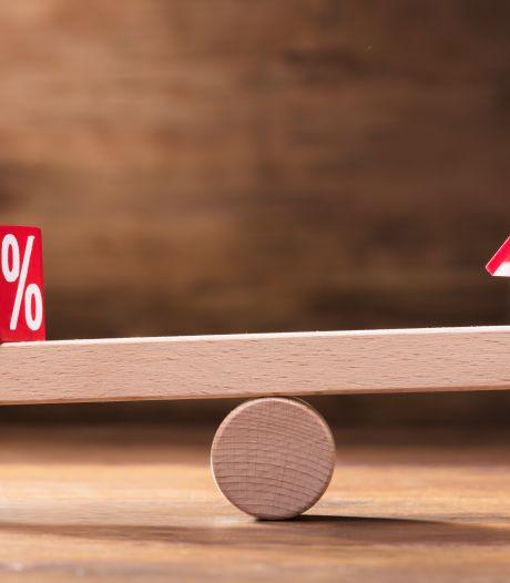 Hypotheekrente na kleine opleving al bijna twee maanden stabiel