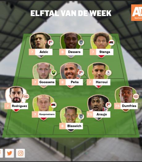 FC Emmen hofleverancier voor Elftal van de Week