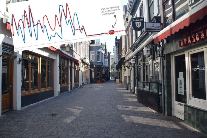 De Drieharingstraat in Utrecht, in andere tijden altijd vol met mensen op het terras.