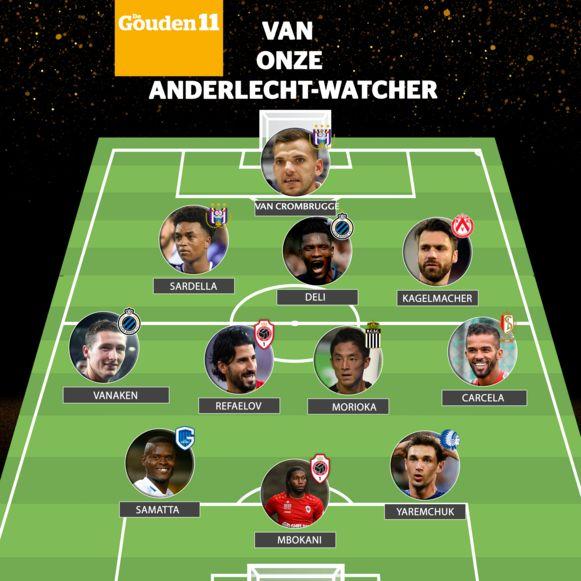 De ploeg van onze Anderlecht-watcher.