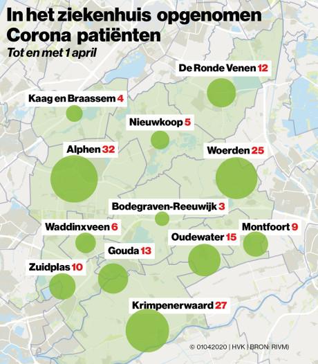Zeventien mensen meer in ziekenhuis vanwege corona