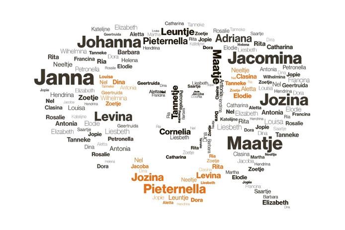 Welke voor- en achternamen zijn kenmerkend voor Zeeland.