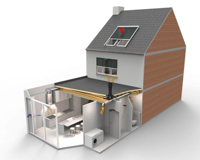 Ventilator Badkamer Stil : Ventilatie: compact stil en geschikt voor renovaties batibouw
