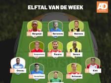 De Graafschap en PSV hoofdleverancier in eerste Elftal van de Week
