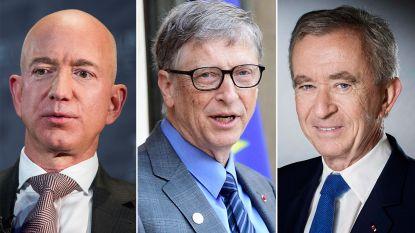 500 rijksten ter wereld zagen fortuin in 2019 groeien met 1.070 miljard (!): geen enkele Belg in de lijst