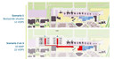 Scenario's uitbreiding Eindhoven Airport.
