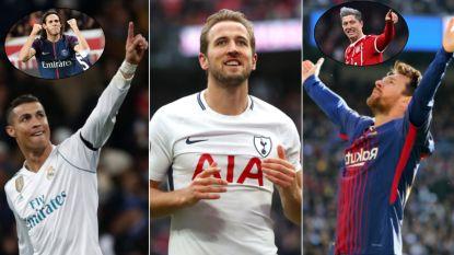 Zij scoorden het vaakst in 2017 (en voor het eerst sinds 2009 is de nummer één niet Messi of Ronaldo)