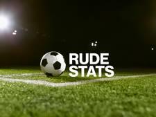 Rudestats: D-day voor voetbalsters van IJzendijke