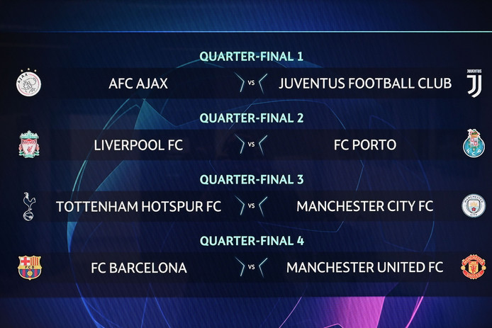 Champions League Loting Picture: Ajax Loot Juventus In Kwartfinale Champions League