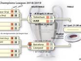 Ajax treft Spurs op 30 april en 8 mei