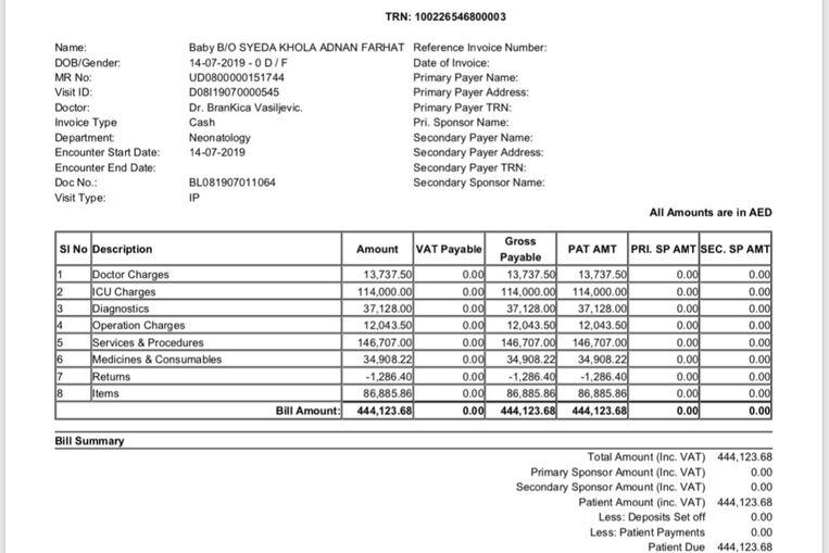 Het koppel moet voorlopig al 444.123 dirham (110.000 euro) betalen.