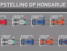 Dit is de startopstelling voor de GP van Hongarije