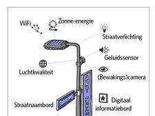 Utrechtse Heuvelrug kiest voor slimme lantaarnpaal