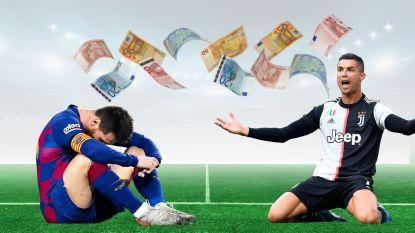Messi en Cristiano Ronaldo moeten tijdelijk miljoenen inleveren: alle hens aan dek bij topclubs die risicovol beleid voeren