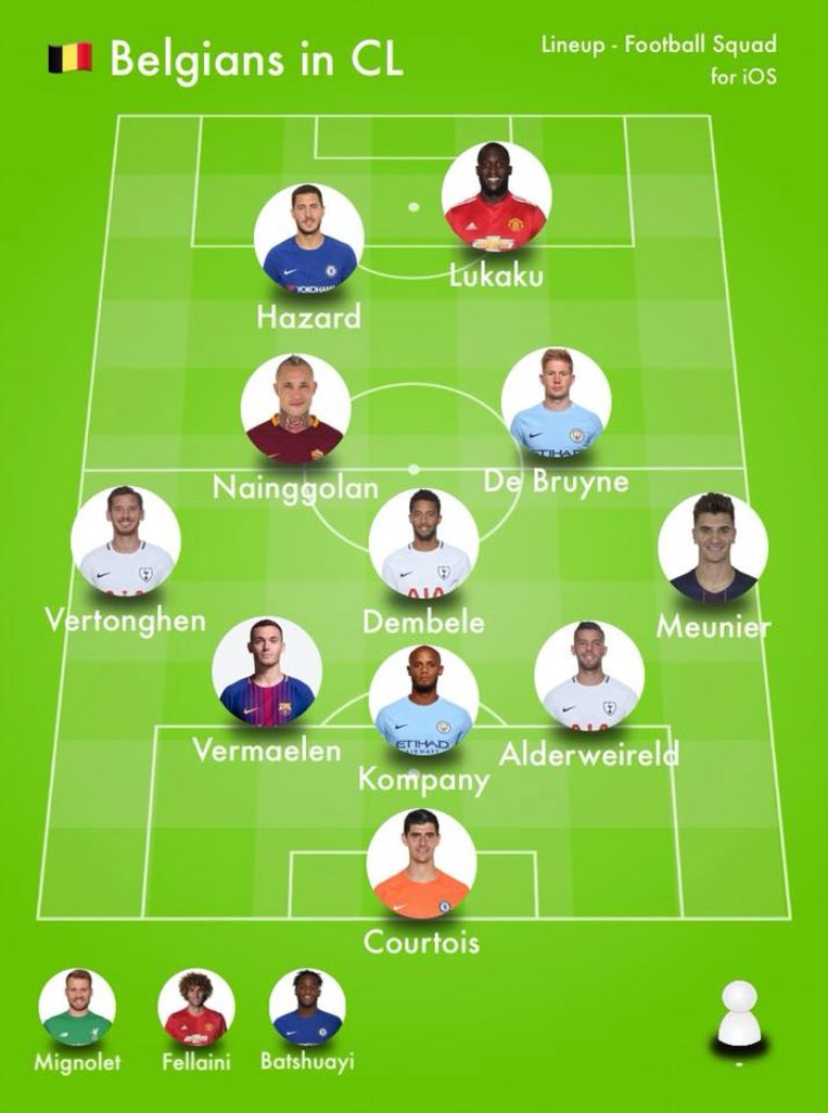Een elftal met Belgen die na nieuwjaar nog Champions League spelen, met ook nog eens drie bankzitters.
