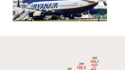 Ryanair vliegt jaren terug in de tijd