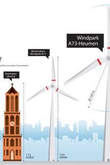 Windreuzen van 240 meter bij A73: 'Je merkt er bijna niets van'