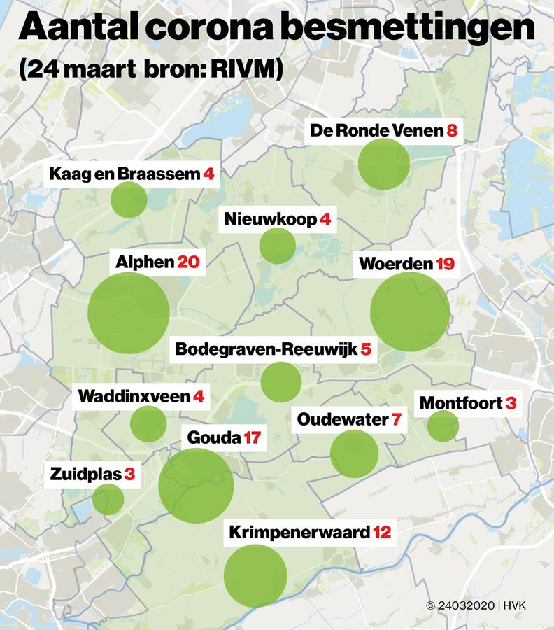 Corona besmettingen in het Groene Hart per 24 maart