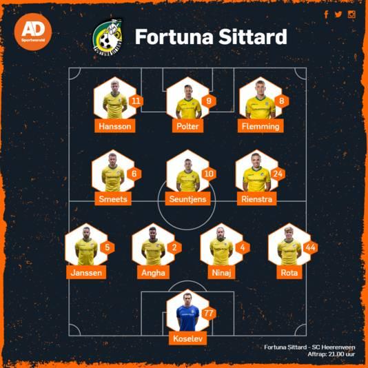 Opstelling Fortuna Sittard.
