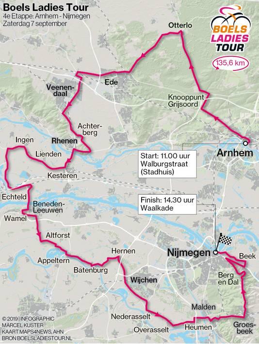 WEB3242, ALLEEN VOOR WEB, infographic, Marcel, Kuster, Boels Ladies, Tour, Etappe 4, Arnhem-Nijmegen