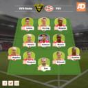 Verwachte opstelling PSV
