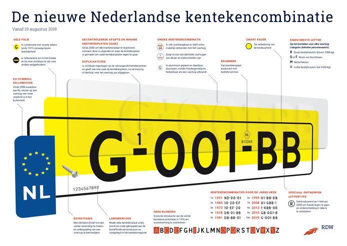 G-001-BB is vanaf vandaag de nieuwe Nederlandse kentekencombinatie.