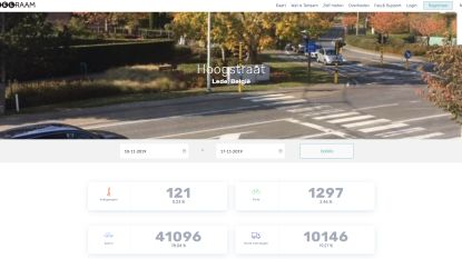 Meer dan 50.000 (vracht)wagens per week door Hoogstraat