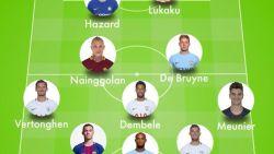 Straks loting Champions League, met nog veertien Belgen en 40% kans op Chelsea tegen Barça in tweede ronde