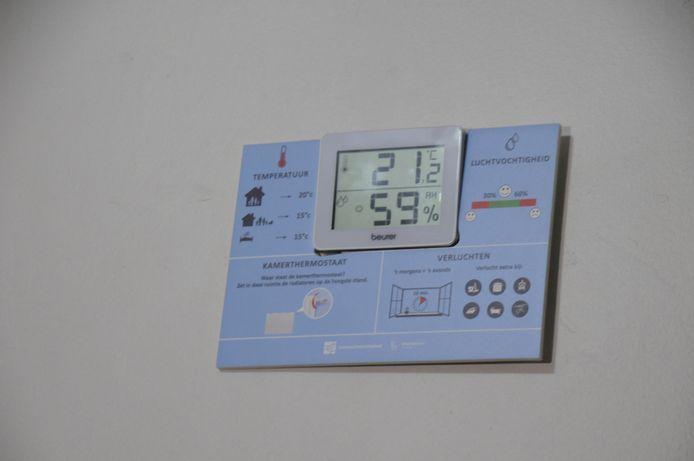 Via de woonmeter kan je het energieverbruik in de gaten houden.