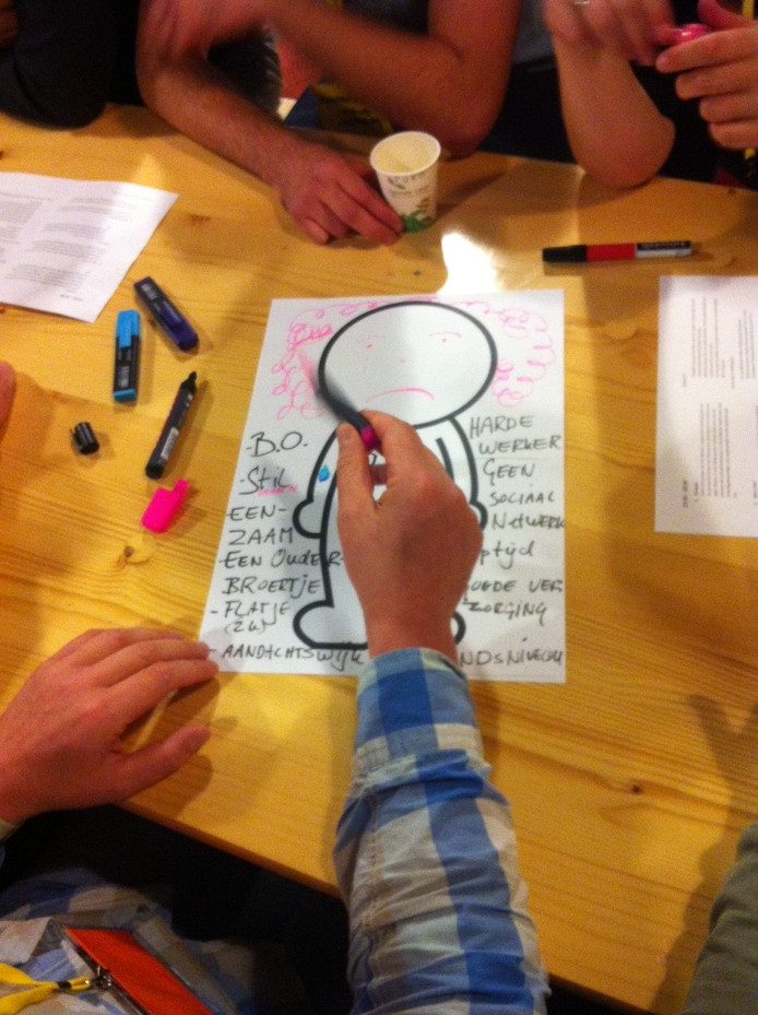 Creatieve invulling van een fictief personage voor wie deelnemers iets willen verbeteren.