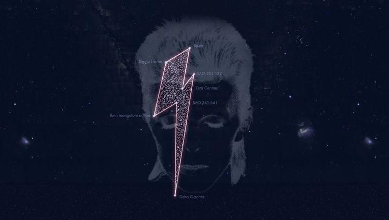Het sterrenbeeld van Bowie. Screenshot van de website stardustforbowie.be Beeld screenshot