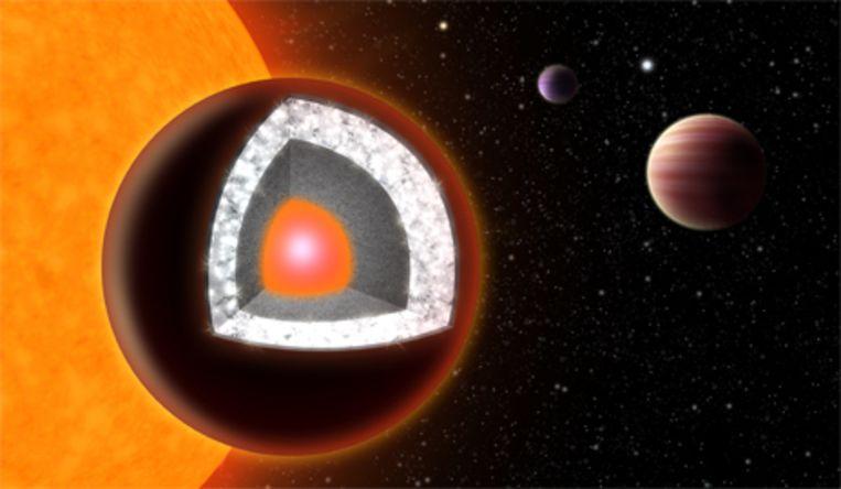 Artist impression van de planeet, uit 2012. Zo zou de diamanten mantal eruitzien. Als hij zou bestaan. Beeld Haven Giguere/Yale University/NASA