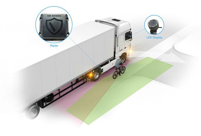 De DAF City Turn Assist is ontworpen om chauffeurs te alarmeren zodra zich weggebruikers in de dode hoek van de truck bevinden.